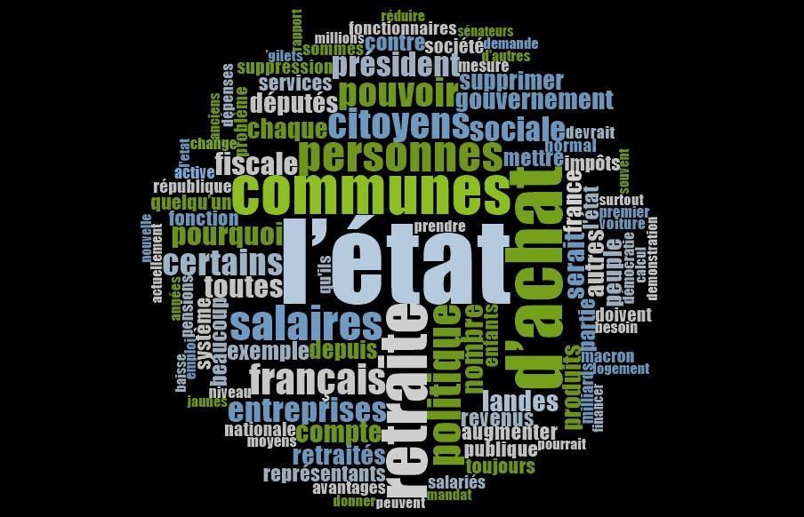 PolitizR _ Analyse du Grand Débat National _ 100 mots les plus utilisés _ IMT-BS