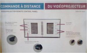 matériel audio vidéo