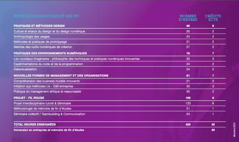 Programme ID DIM 2020